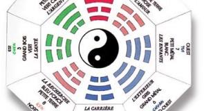 Comprendre le Feng Shui